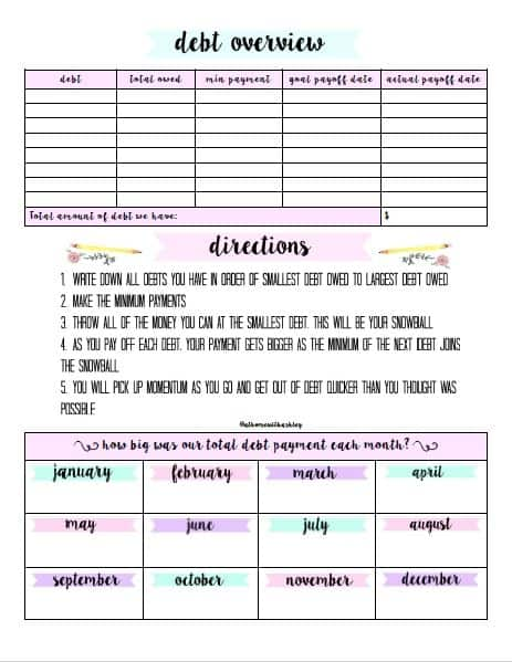 debt overview free printable athomewithashley